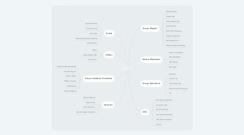 Mind Map: Seguros