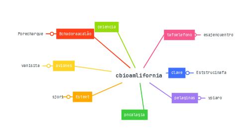 Mind Map: TERMOMETROS