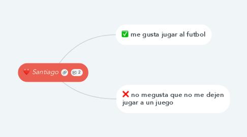 Mind Map: Santiago