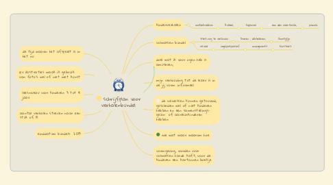 Mind Map: schrijfplan voor verhalenbundel