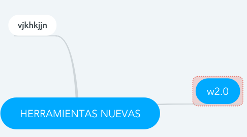 Mind Map: HERRAMIENTAS NUEVAS
