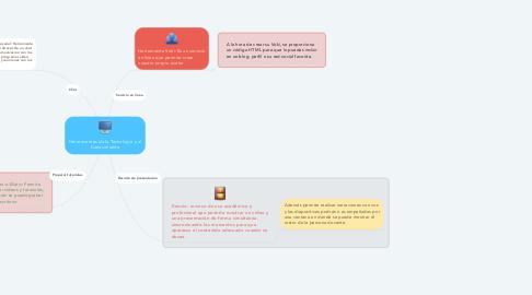 Mind Map: Herramientas de la Tecnología y el Conocimiento