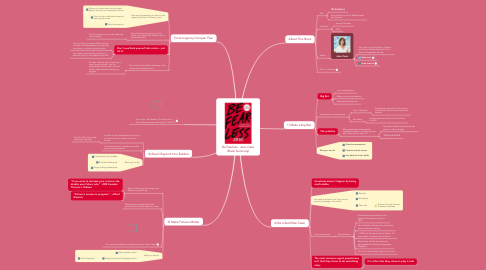 Mind Map: Be Fearless - Jean Case (Book Summary)
