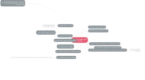 Mind Map: الحكم والفوائد في اختلاف القراءات