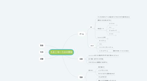 Mind Map: ろまこ/ゆーろまの興味