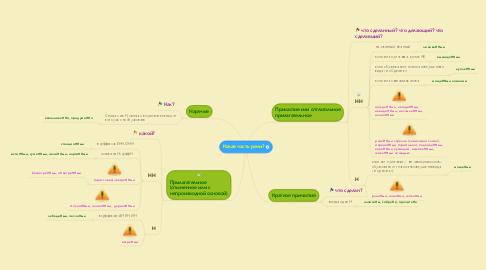 Mind Map: Какая часть речи?