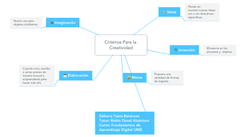 Mind Map: Criterios Para la  Creatividad