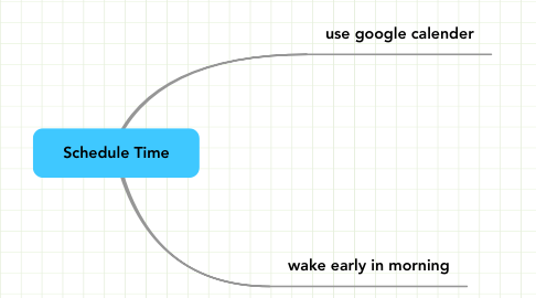 Mind Map: Schedule Time