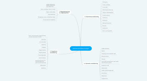 Mind Map: Adolescentiepsychologie