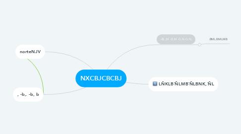 Mind Map: NXCBJCBCBJ