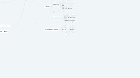 Mind Map: Efecto de las emociones y los sentimientos en la atención, memoria, procesamiento de la información y la evaluación