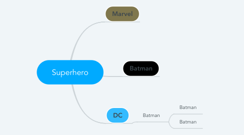 Mind Map: Superhero