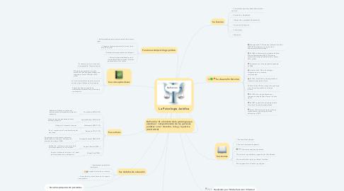 Mind Map: La Psicología Jurídica