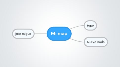 Mind Map: Mi map