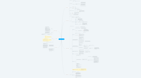 Mind Map: HOMICÍDIO. 121. CP