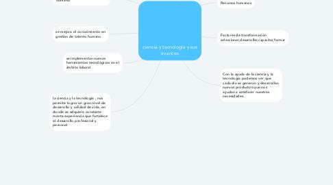 Mind Map: ciencia y tecnología y sus avances