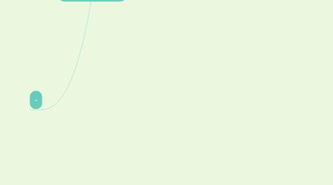 Mind Map: PENÍNSULA IBÉRICA