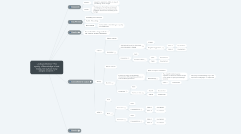 "Mind Map: Linda and Celine ""The quality of knowledge is best measured by how many people accept it."""