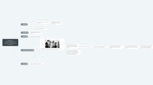 """Mind Map: Nathanael - """"Disinterestedness is essential in the pursuit of knowledge."""""""