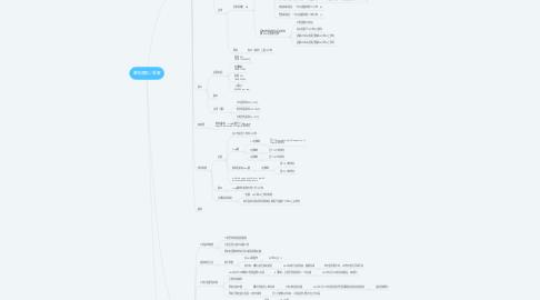 Mind Map: 華航罷工/乘客