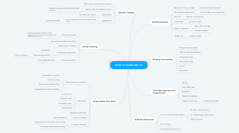 """Mind Map: HOW TO EARN AN """"A"""""""