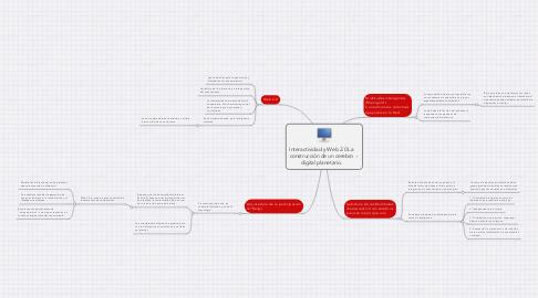 Mind Map: Interactividad y Web 2.0 La construcción de un cerebro digital planetario.