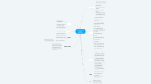 Mind Map: Vandforsyningen for  fremtidige  generationer.