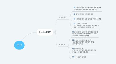 Mind Map: 로크