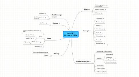 Mind Map: Staatl. EDV- Führerschein NRW