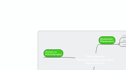 Mind Map: Vorbeugendes Resistenzmanagement beim Pflanzenschutz