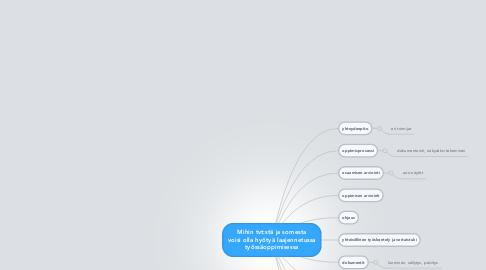 Mind Map: Mihin tvt:stä ja somesta voisi olla hyötyä laajennetussa työssäoppimisessa