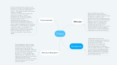 Mind Map: 3 Мира