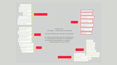 """Mind Map: Master Class: """"VirtueShip"""" - Liderazgo Virtuoso  El arte del liderar(se) orientado a la excelencia  En 5 sesiones de 20 min descubrir y desarrollar mi forma genuina de liderar con entusiasmo, movilizando y empoderando a mi equipo           5 sesiones de 20 min por 49 EUR"""