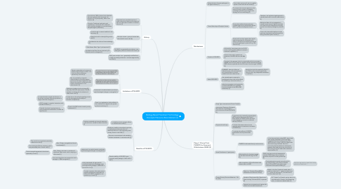 Mind Map: Biology-Based Treatment Technology: Oncolytic Poliovirus Recombinant [1]
