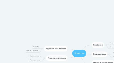 Mind Map: Развитие