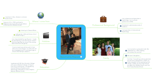 Mind Map: About Lenny Klopouh
