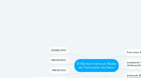Mind Map: El Mantenimiento en Redes de Transmisión de Datos