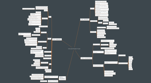 Mind Map: THE COVE PROJECT FLOW
