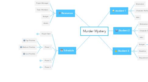 Mind Map: Murder Mystery