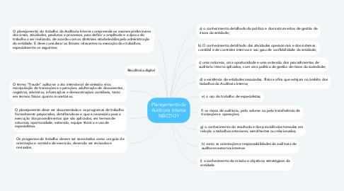 Mind Map: Planejamento da Auditoria Interna NBCTI 01