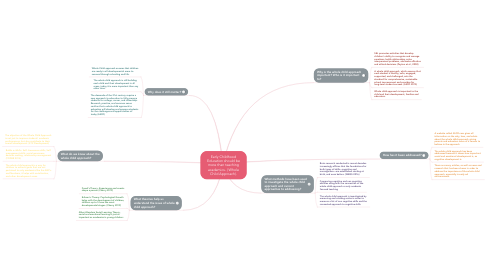 Mind Map: Early Childhood Education should be more than teaching academics. ( Whole Child Approach).