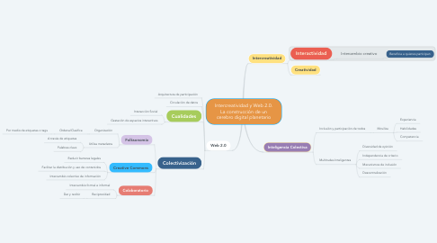Mind Map: Intercreatividad y Web 2.0. La construcción de un cerebro digital planetario
