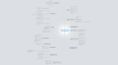 Mind Map: Corey Haines Keynote
