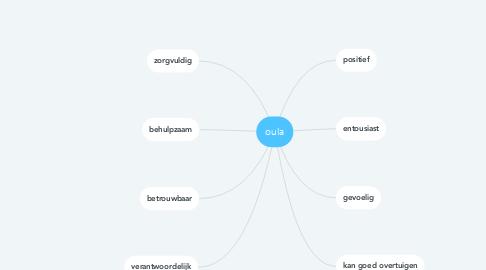 Mind Map: oula