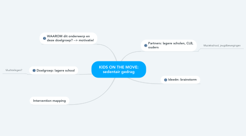 Mind Map: KIDS ON THE MOVE: sedentair gedrag