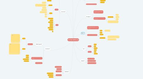 Mind Map: Oh My Goddess