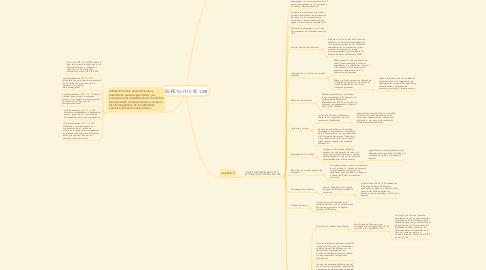 Mind Map: DECRETO 1370 DE 2018