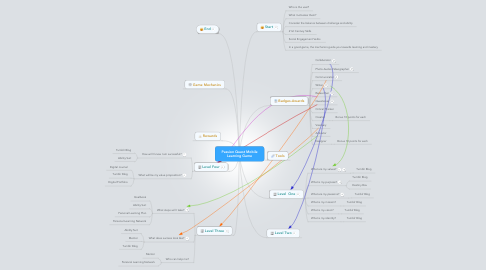 Mind Map: Passion Quest Mobile Learning Game