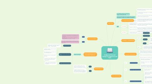 Mind Map: Código de Ética del Colegio de Ingenieros del Perú