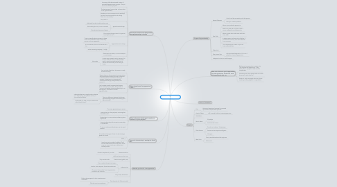 Mind Map: Apprenticeship Panel
